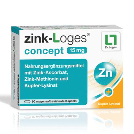 zink-Loges